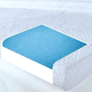 My Pillow Mattress Topper Review Is It Worth Buying